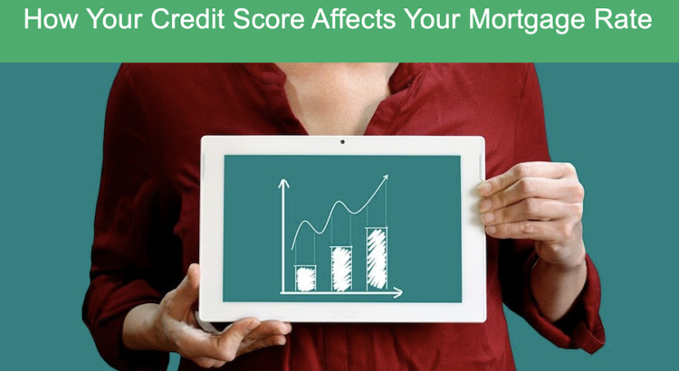 Credit mortgage rate graphic